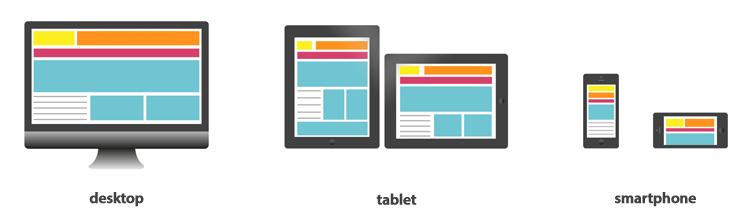 Iconic Srl - Sito Responsive: può adattarsi ad ogni tipo di dispositivo desktop, tablet, smartphone